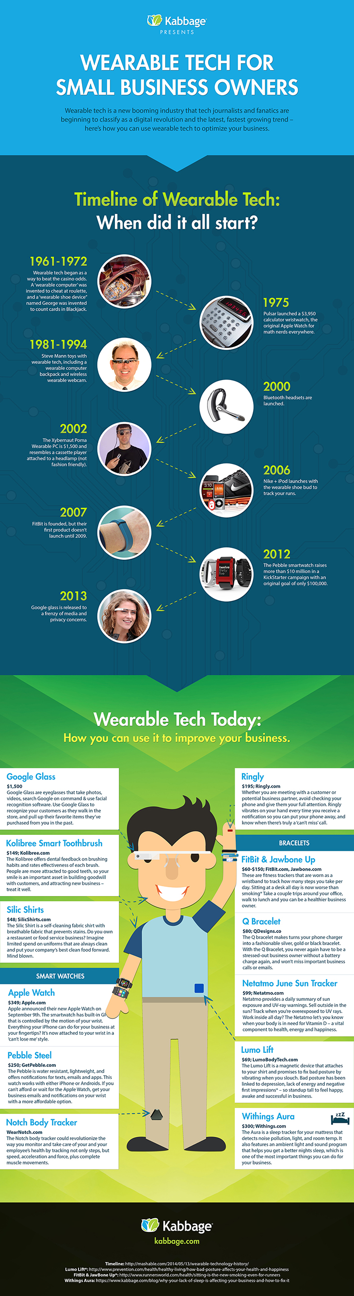 Wearable Tech for Small Business Owners infographic